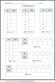 Subtraction Frenzy Worksheets Simple Printable Subtraction Table Chart Kindergarten 44 Times Worksheet