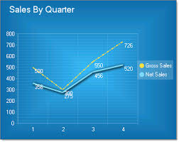 Line Charts Ui For Winforms Documentation Telerik Ui For