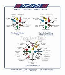 tow vehicle wiring diagram fresh caravan electrical wiring diagram tow car wiring diagrams tow vehicle wiring diagram fresh caravan electrical wiring diagram venn diagram generator free cad