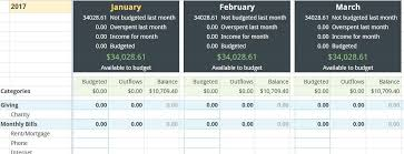 Budget Sheet In Excel 8 Free Budget Spreadsheets That Will Upgrade Your Finances Today