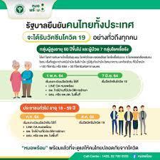 ยอดติดโควิด-19 เกิน 2,000 ต่อเนื่องวันที่ 6 - 'หมอพร้อม' เปิด ลงทะเบียนฉีดวัคซีน 1 พ.ค. นี้ | ประชาไท Prachatai.com