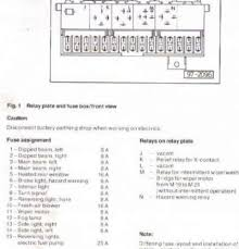 vw lt35 fuse box diagram vw wiring diagrams online