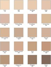 Makeup Foundation Color Chart Revlon Colorstay Foundation Combination Oily Skin Review