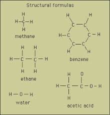 what is structural formula formulas molecular compounds