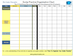 How To Make A Guitar Practice Schedule The 4 Vital Areas