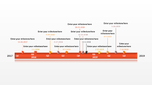 timrline office timeline sample timeline for powerpoint free timeline