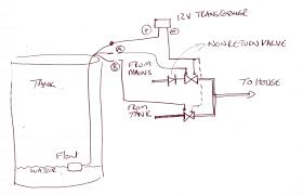 rule bilge pump wiring schematic wiring diagrams Attwood Bilge Pump Wiring Diagram at Bilge Pump Wiring Diagram With Float Switch