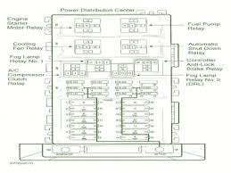 1998 jeep wrangler fuse box diagram grand cherokee engine 1 cooling 1997 jeep wrangler 2.5 fuse box diagram 1998 jeep wrangler fuse box diagram 1998 jeep wrangler fuse box diagram grand cherokee engine 1