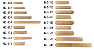 Wood Dowel Pins Buy Fluted Dowel Pins Bear Woods Suply