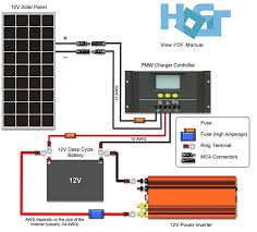hqst 100w 12v solar panels kit lcd display charge controller hqst 100w 12v solar panels kit lcd