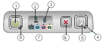HP Business Inkjet 1000 and 1100 Series Printer - Control Panel Description  and Printer Lights Reference (LED)