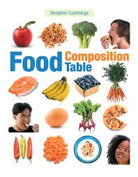 Pearson Education Pearson Education Food Composition