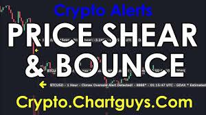 Chart Guys Crypto Alerts Crypto Alerts Using Price Shear Alert Walkthrough May