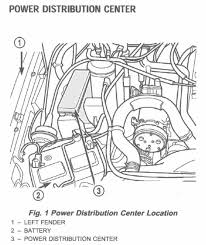 jeep cherokee fuse box diagram cherokeeforum figure 1 under the hood fuse box location