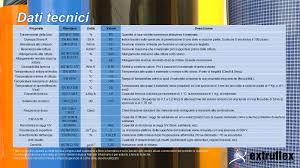Pvc flessibile antistatico: riduce elettricità statica