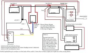 astro wiring diagram wiring diagram astro van stereo wiring diagram astro wiring diagram dual battery wiring diagram 2000 chevy astro van wiring diagram astro wiring diagram