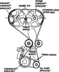 likewise Mitsubishi Timing Belt Tip s   YouTube also  moreover Mitsubishi Galant Timing Belt Replacement Costs   YourMechanic likewise Repair Guides   Engine Mechanical   Timing Belt And Sprockets further Mitsubishi Galant 2 4 Timing Marks   image details additionally  in addition Mitsubishi Timing belt Part 1   YouTube in addition  together with Alternator  how it works  symptoms  testing  problems  replacement also Repair Guides   Engine Mechanical  ponents   Timing Belt 3. on 2007 mitsubishi galant timing belt repment