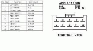 wiring diagram 1996 honda accord wiring harness diagram for 2000 7 way trailer wiring diagram at Wiring Harness Diagram
