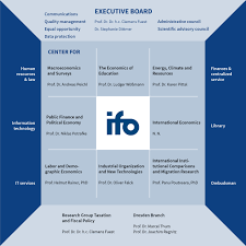 Mpi Organisational Chart About Us Ifo Institut