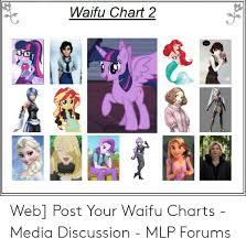 Mlp Chart Waifu Chart 2 10 Web Post Your Waifu Charts Media