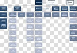 Department Of Commerce Organizational Chart Control Chart Transparent Background Png Cliparts Free