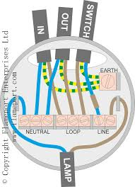 adding an extra light from a light switch ceiling rose wiring new colours these diagrams show a typical lighting circuit
