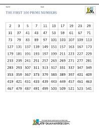 Printable Prime Number Chart 1 100 Prime Numbers List