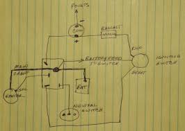 440 chrysler ignition wiring schematic wiring diagrams second