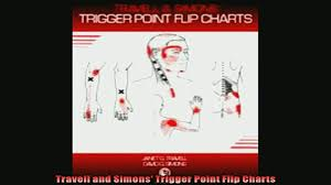 Trigger Point Flip Charts Pdf Clean Travell Trigger Point Chart Trigger Point Pain Chart