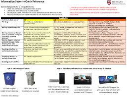 How To Make A Quick Reference Guide Information Security Policy Quick Reference Guide It Help