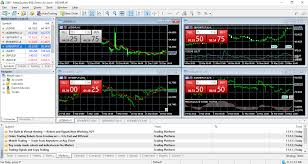 Real Time Commodity Charts India Metatrader 5 Demo Servers Now Available For Bse Currency Markets