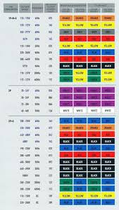 3 phase color coding lurea3 club wire color coding for electrical at Wiring Color Coding