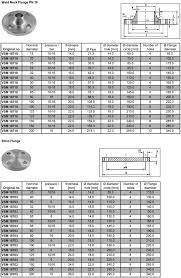 Vsm Swiss Vsm Flanges Manufacturer Swiss Vsm Flange