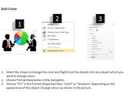 Create A 3d Pie Chart Based On The Selected Data 0514 3d Pie Chart Data Driven Application Diagram Powerpoint