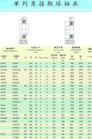 Angular Contact Ball Bearing Size Chart 1 Share Skf Deep Groove Ball Bearing Size Chart