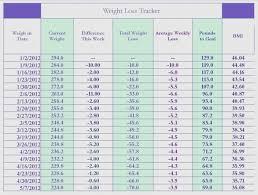 Alaskan Malamute Weight Chart 68 Actual Malamute Weight Chart