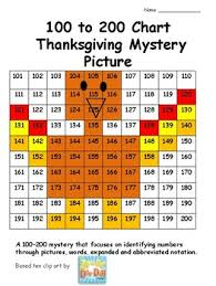 Thanksgiving 100 To 200 Chart Mystery Picture By Timeless