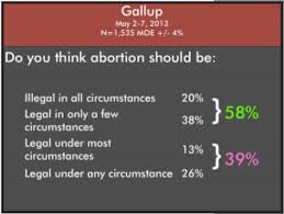 reasons why abortion should be illegal essay co reasons why abortion should be illegal essay reasons why abortion should not be essay