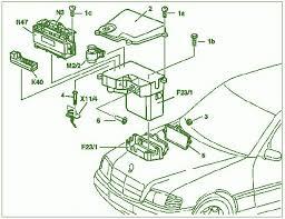 Fuse Box Diagram Mercedes Benz 2001 Clk 320 Circuit Diagram