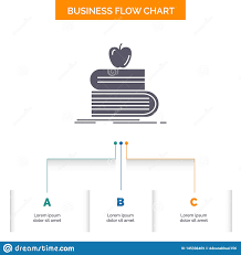 Back To School School Student Books Apple Business Flow