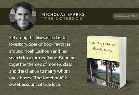 "world famous authors debut novels blog ""the notebook"" 1996 set along the lines of a classic love story sparks book revolves around noah calhoun and his search for a former flame"
