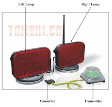magnetic tow lights wiring diagram magnetic wiring diagrams photos magnetic towing lights wiring diagram nodasystech com