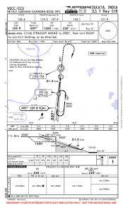 Choosing Sids Stars General X Plane Forum X Plane Org Forum