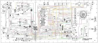 cj7 wiring diagram cj7 image wiring diagram 83 jeep cj7 wiring diagram 83 wiring diagrams on cj7 wiring diagram