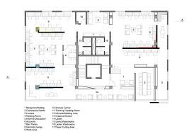 office space names. Fine Space Modern Office Space 4 Advertising Agency Name Inspires Creative Design  Concept WHITE CANVAS Offices On Office Space Names