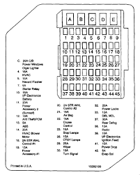 98 chevy tracker fuse diagram explore wiring diagram on the net • 98 chevy lumina fuse box diagram 32 wiring diagram 98 chevy tracker parts 1998 chevy tracker radio wiring diagram