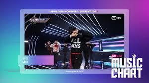 Mnet Chart 2018 Mwave Music Chart April 2018 Nominees