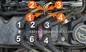 part 2 how to test the coil pack ford 3 0l 3 8l 4 0l 4 2l how to test the coil pack ford 3 0l 3 8l 4 0l