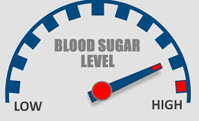 Ideal Sugar Levels Chart What Are Blood Sugar Target Ranges What Is Normal Blood