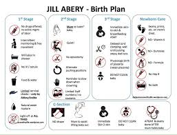 Different Birth Plan Options Different Birth Plan Options Magdalene Project Org
